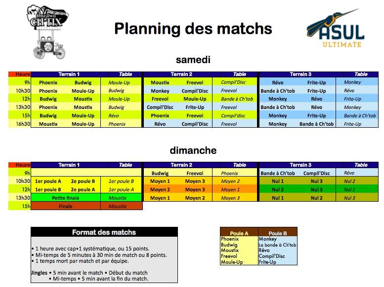 Planning OTS 2014